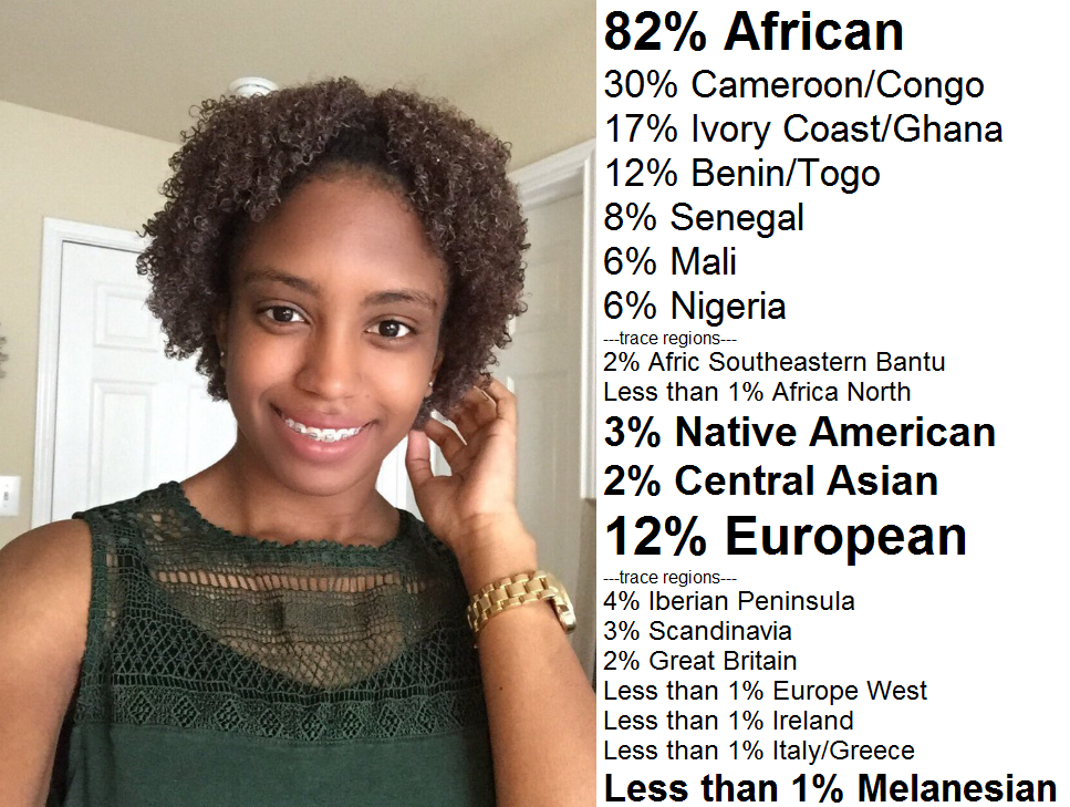 St.for Fling Atheist Dating American African
