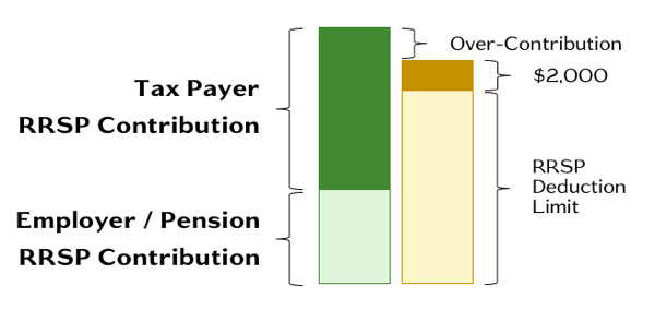 Quick Contribution Guide