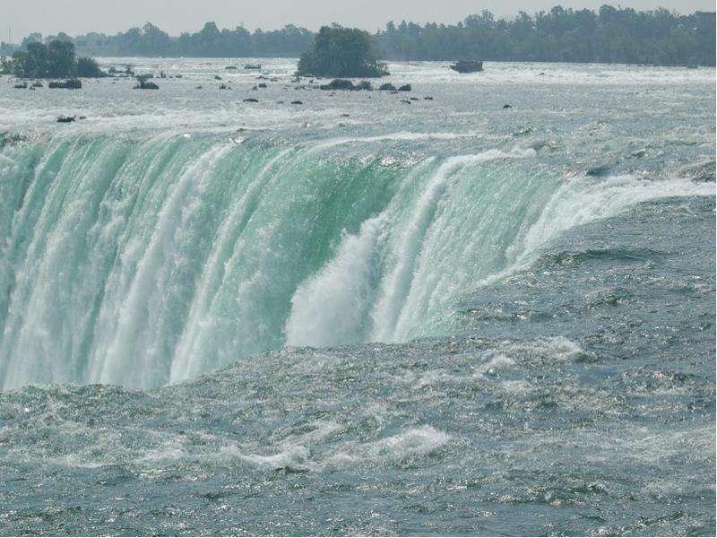 Falls Niagara In Singles Dating Fetish
