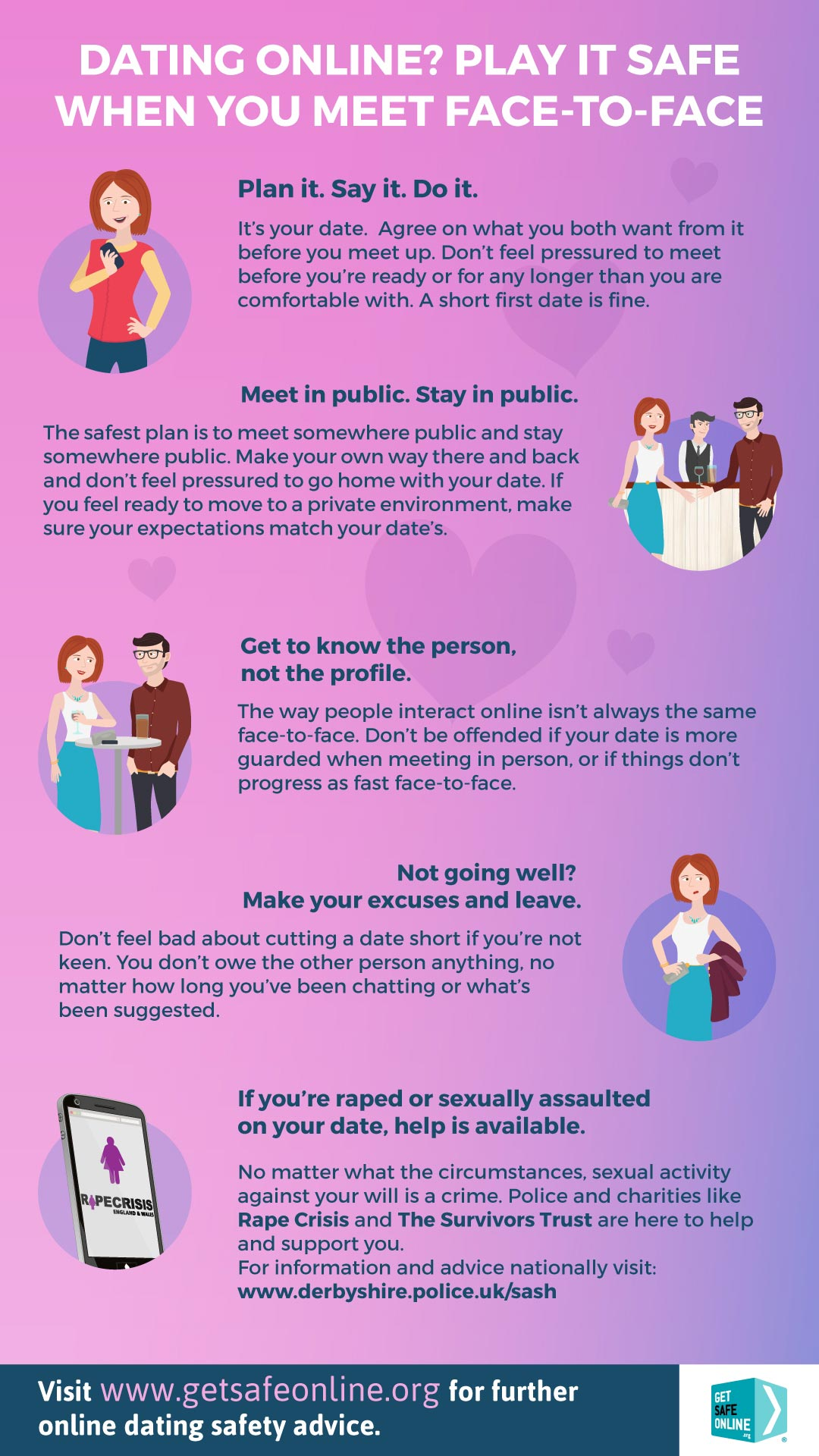 Rules Date After First Dating Online