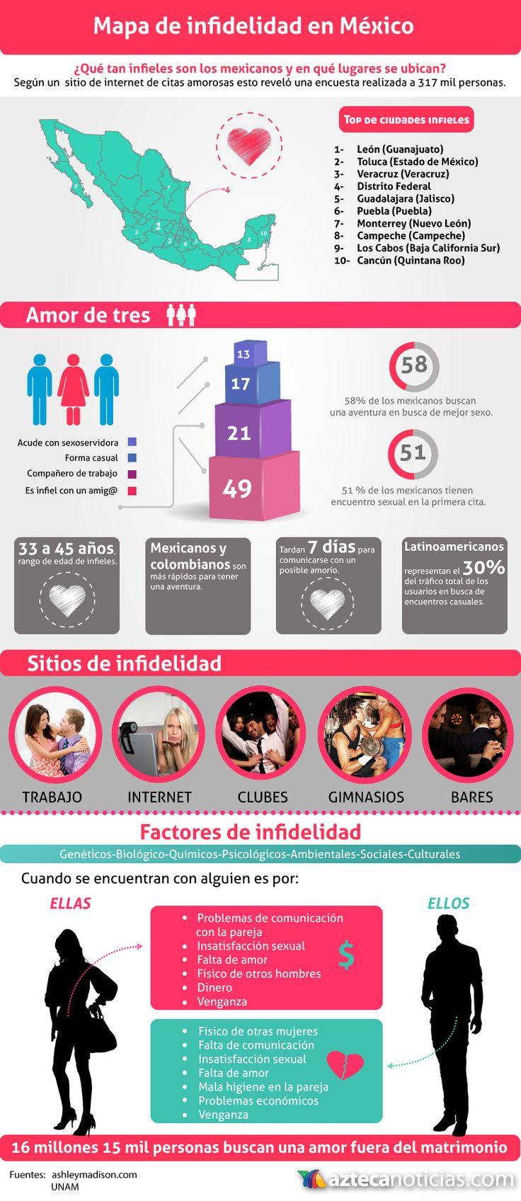 Spanish Sexual Encounter Dating