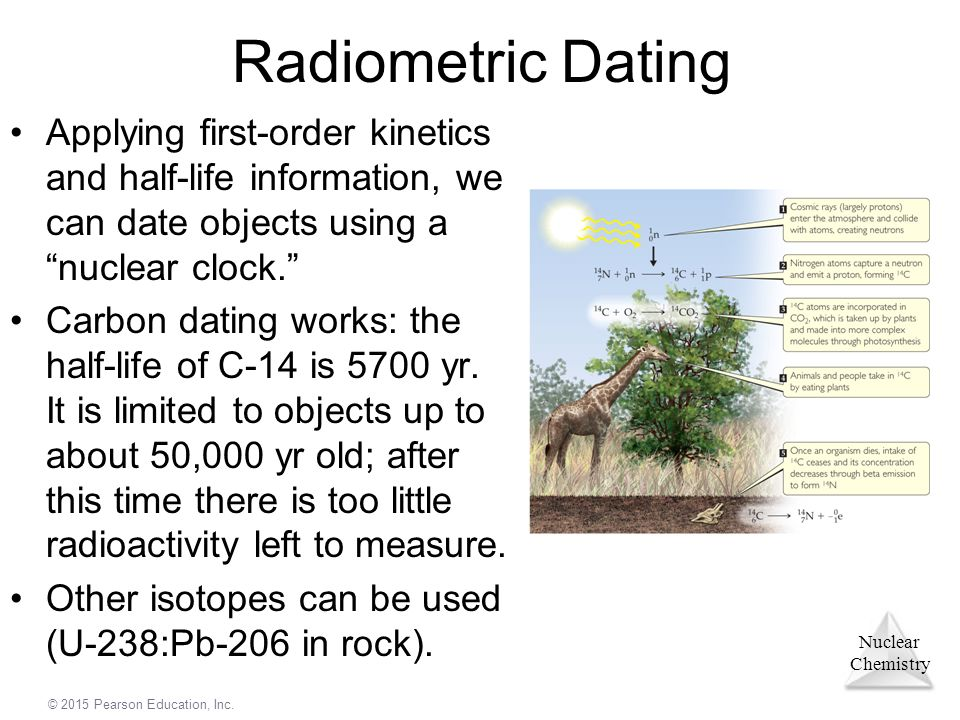 Dating Fossils Isotopes