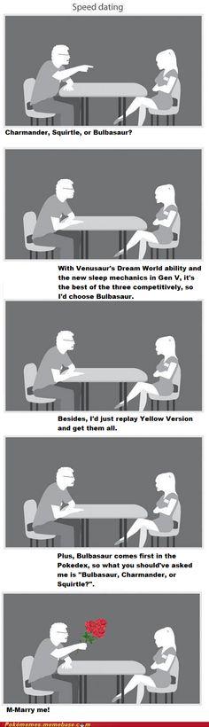 Speed Dating Agnostic